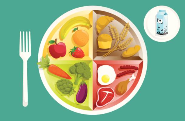 правильное питание бжу для похудения